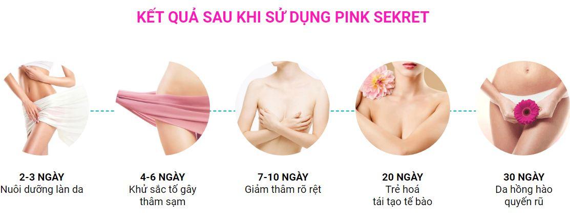 Hiệu quả qua thời gian sử dụng kem trị thâm Pink Sekret